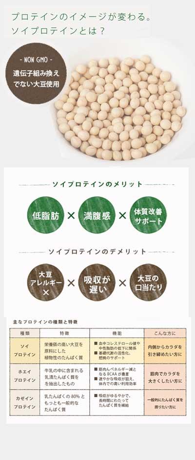 女性プロテインンにはソイ大豆成分がおすすめ